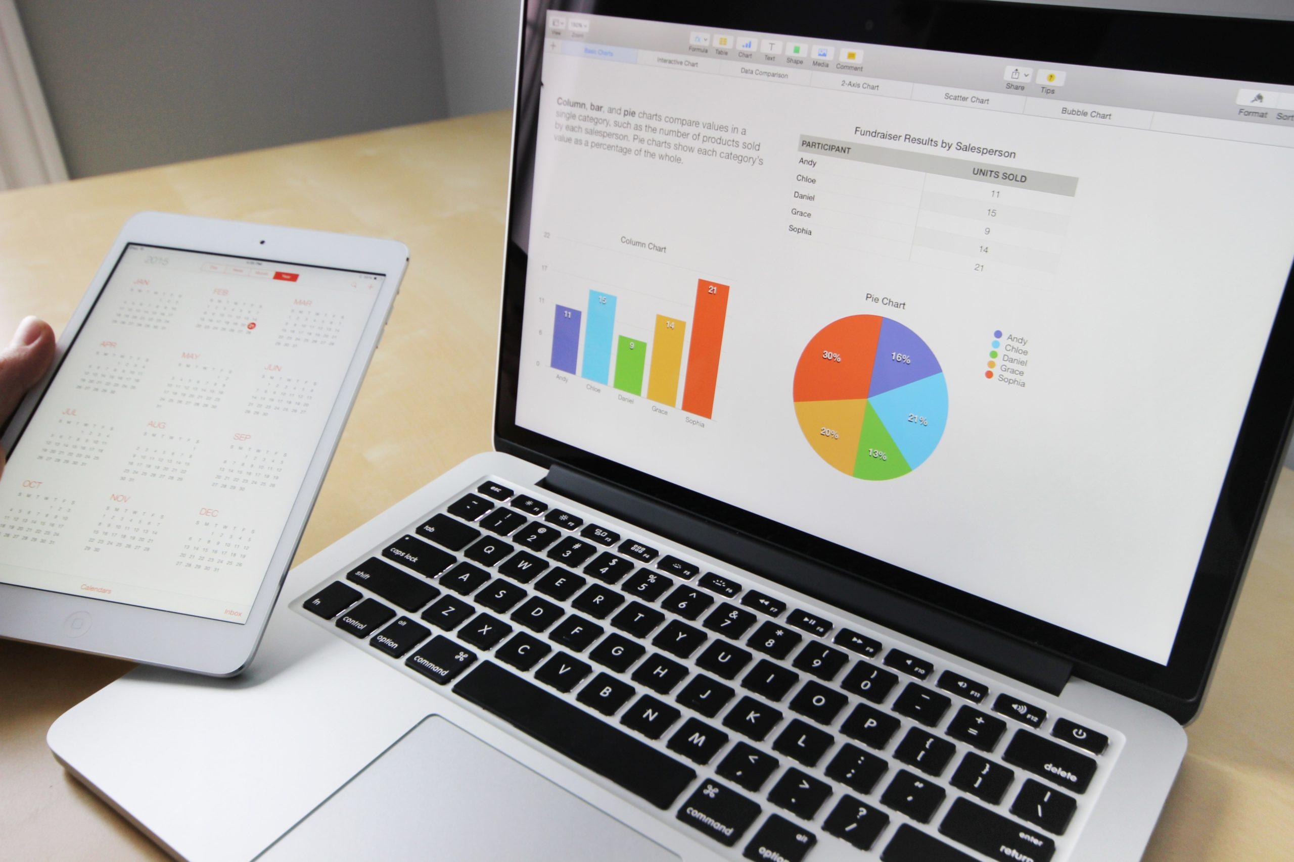 Marketing Tools & Strategies